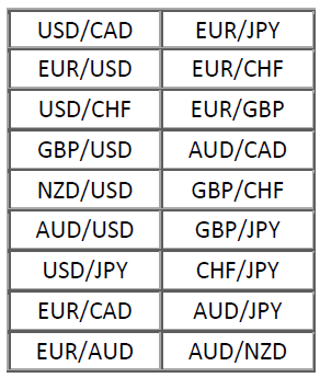 Forex currency pair decimal